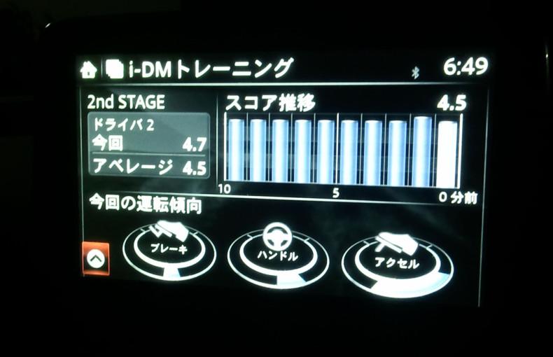 新型デミオ 13S MT DJ i-DM