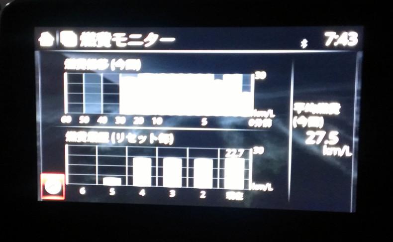 新型デミオ 13S DJデミオ 燃費